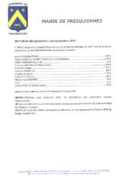 Subventions aux associations 2017